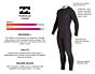 Billabong Furnace Comp 4/3 Chest Zip Wetsuit - Internal Lining